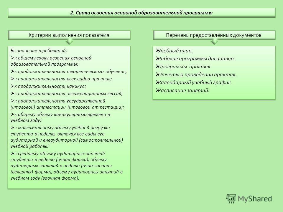 2. Сроки освоения основной образовательной программы Выполнение требований: к общему сроку освоения основной образовательной программы; к продолжительности теоретического обучения; к продолжительности всех видов практик; к продолжительности каникул;