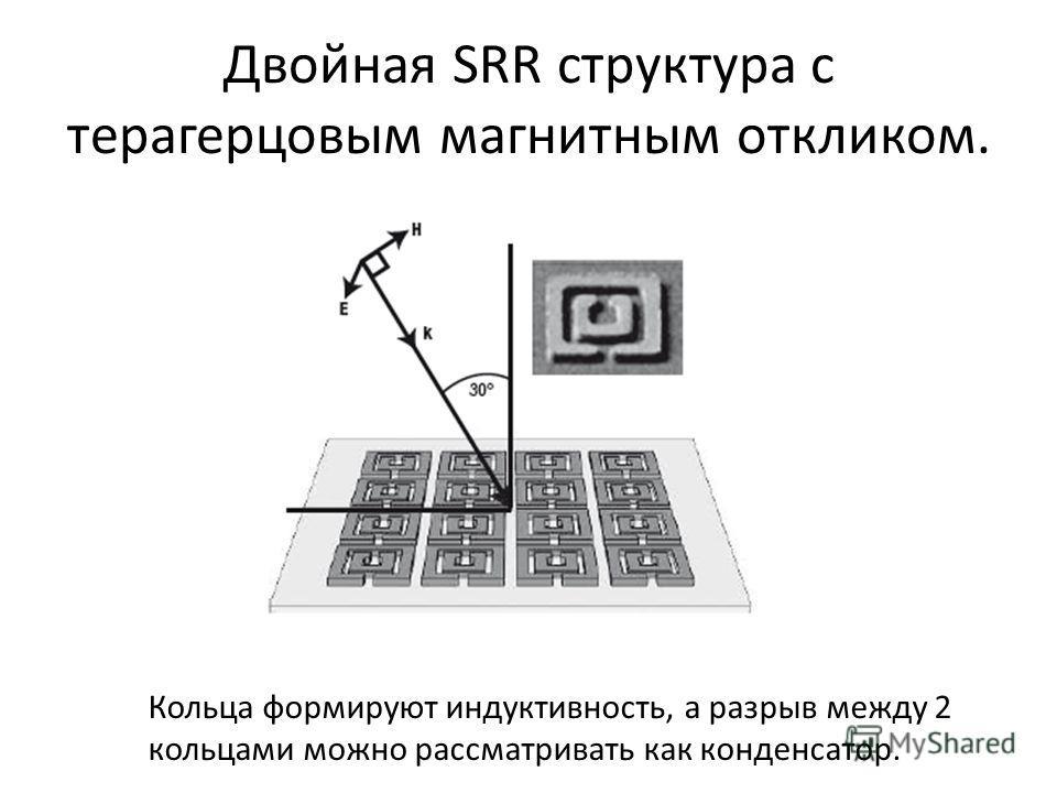 Двойная SRR структура с терагерцовым магнитным откликом. Кольца формируют индуктивность, а разрыв между 2 кольцами можно рассматривать как конденсатор.