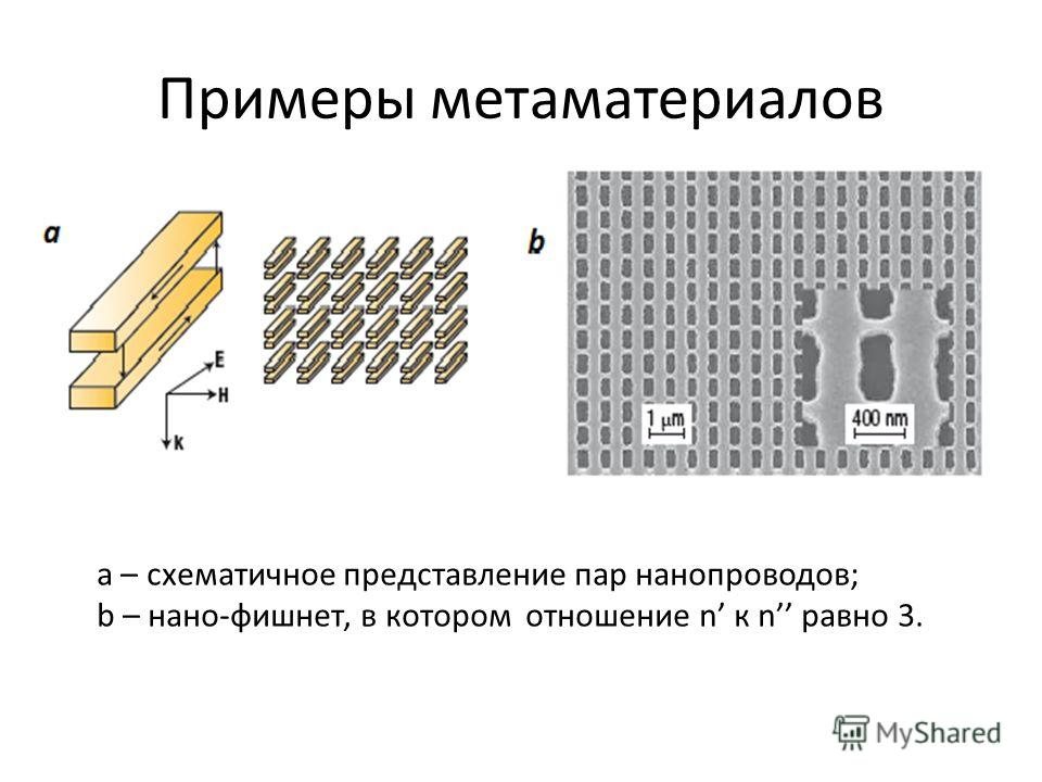 Примеры метаматериалов a – схематичное представление пар нанопроводов; b – нано-фишнет, в котором отношение n к n равно 3.