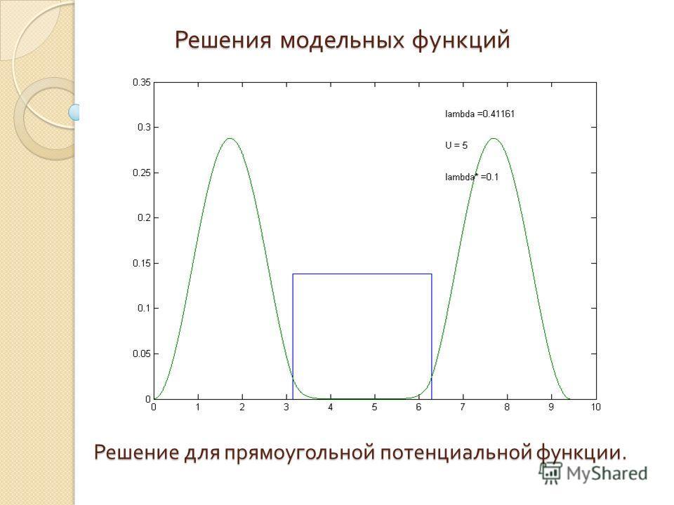Решения модельных функций Решение для прямоугольной потенциальной функции.
