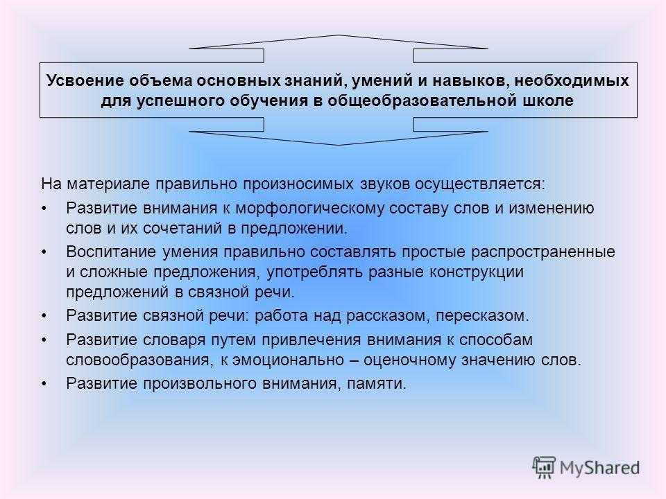 На материале правильно произносимых звуков осуществляется: Развитие внимания к морфологическому составу слов и изменению слов и их сочетаний в предложении. Воспитание умения правильно составлять простые распространенные и сложные предложения, употреб