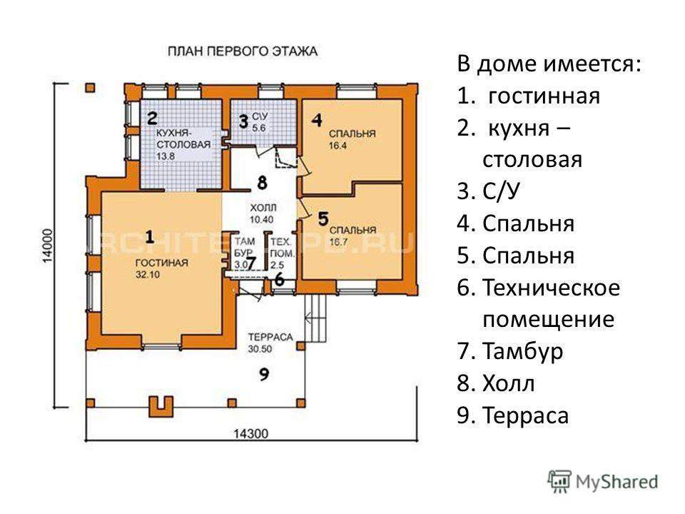 В доме имеется: 1. гостинная 2. кухня – столовая 3.С/У 4.Спальня 5.Спальня 6.Техническое помещение 7.Тамбур 8.Холл 9.Терраса