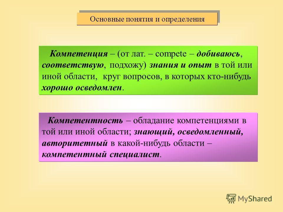 Компетенция – (от лат. – compete – добиваюсь, соответствую, подхожу) знания и опыт в той или иной области, круг вопросов, в которых кто-нибудь хорошо осведомлен. Компетентность – обладание компетенциями в той или иной области; знающий, осведомленный,