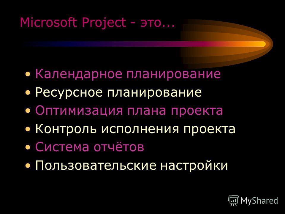 Microsoft Project - это... Календарное планирование Ресурсное планирование Оптимизация плана проекта Контроль исполнения проекта Система отчётов Пользовательские настройки