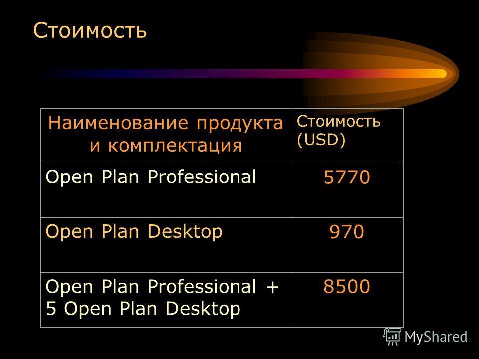 Стоимость Наименование продукта и комплектация Стоимость (USD) Open Plan Professional5770 Open Plan Desktop970 Open Plan Professional + 5 Open Plan Desktop 8500