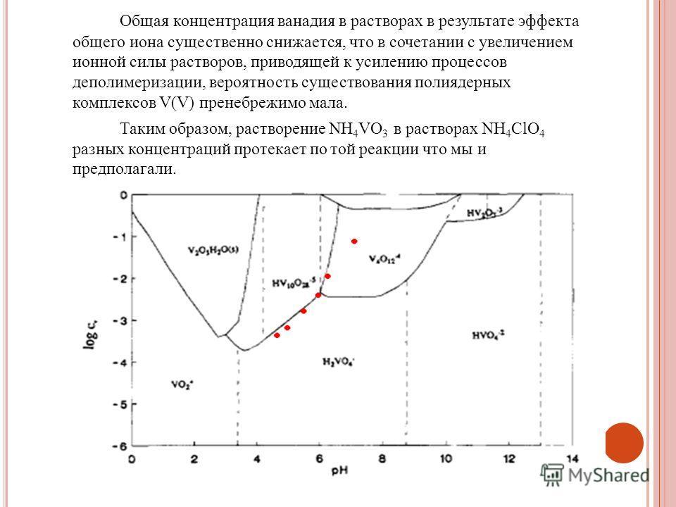 Общая концентрация ванадия в растворах в результате эффекта общего иона существенно снижается, что в сочетании с увеличением ионной силы растворов, приводящей к усилению процессов деполимеризации, вероятность существования полиядерных комплексов V(V)
