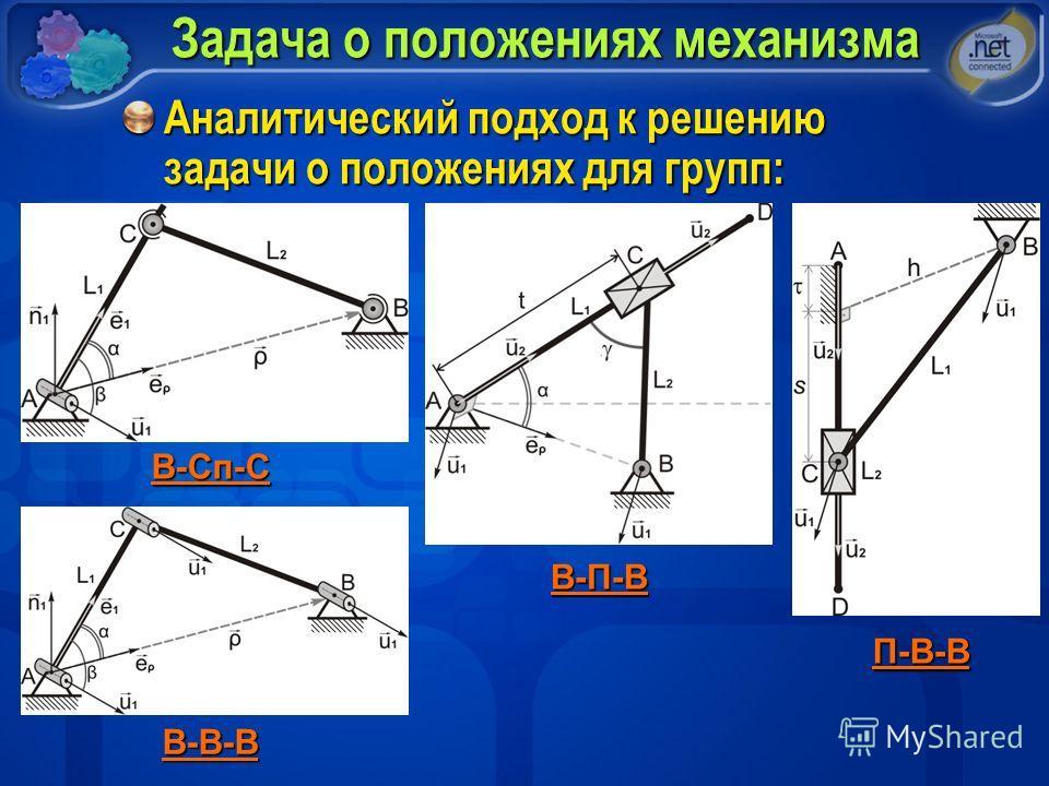 Задача о положениях механизма Аналитический подход к решению задачи о положениях для групп: В-Сп-С В-В-В В-П-В П-В-В