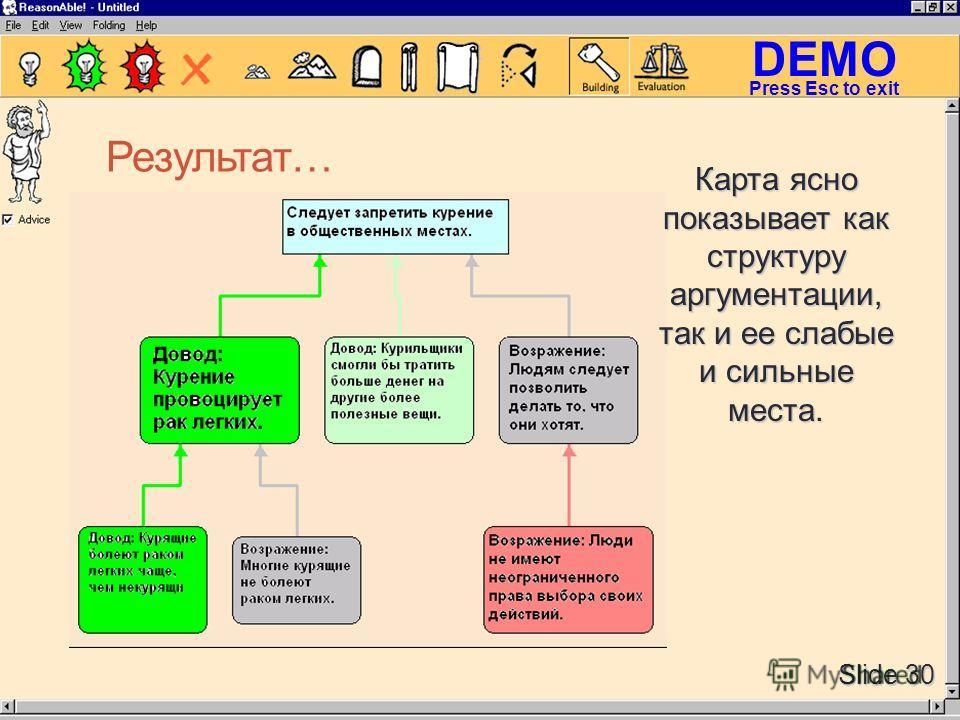 DEMO Slide 30 Press Esc to exit Результат… Карта ясно показывает как структуру аргументации, так и ее слабые и сильные места. Карта ясно показывает как структуру аргументации, так и ее слабые и сильные места.