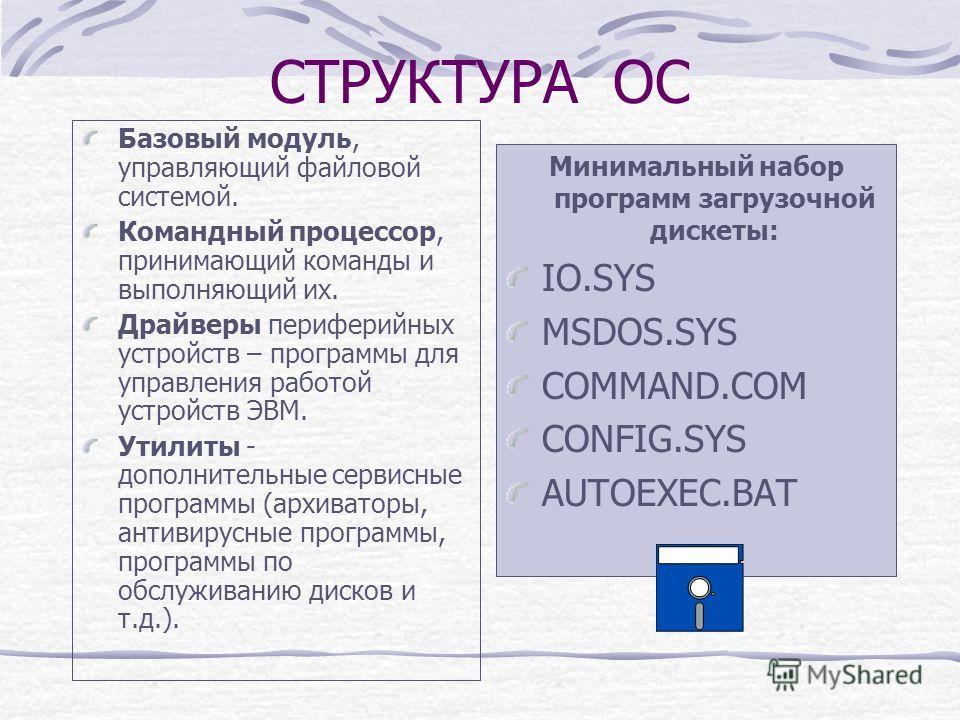 СТРУКТУРА ОС Базовый модуль, управляющий файловой системой. Командный процессор, принимающий команды и выполняющий их. Драйверы периферийных устройств – программы для управления работой устройств ЭВМ. Утилиты - дополнительные сервисные программы (арх