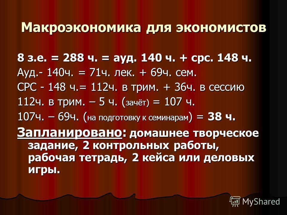 Макроэкономика для экономистов 8 з.е. = 288 ч. = ауд. 140 ч. + срс. 148 ч. Ауд.- 140ч. = 71ч. лек. + 69ч. сем. СРС - 148 ч.= 112ч. в трим. + 36ч. в сессию 112ч. в трим. – 5 ч. ( зачёт) = 107 ч. 107ч. – 69ч. ( на подготовку к семинарам ) = 38 ч. Запла