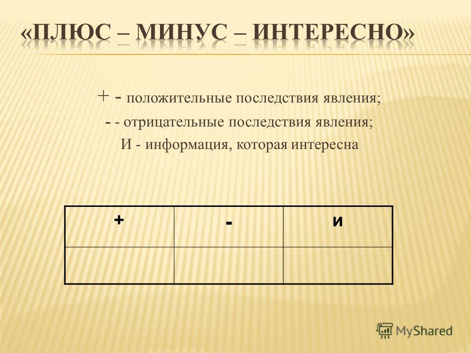 + - положительные последствия явления; - - отрицательные последствия явления; И - информация, которая интересна + - и