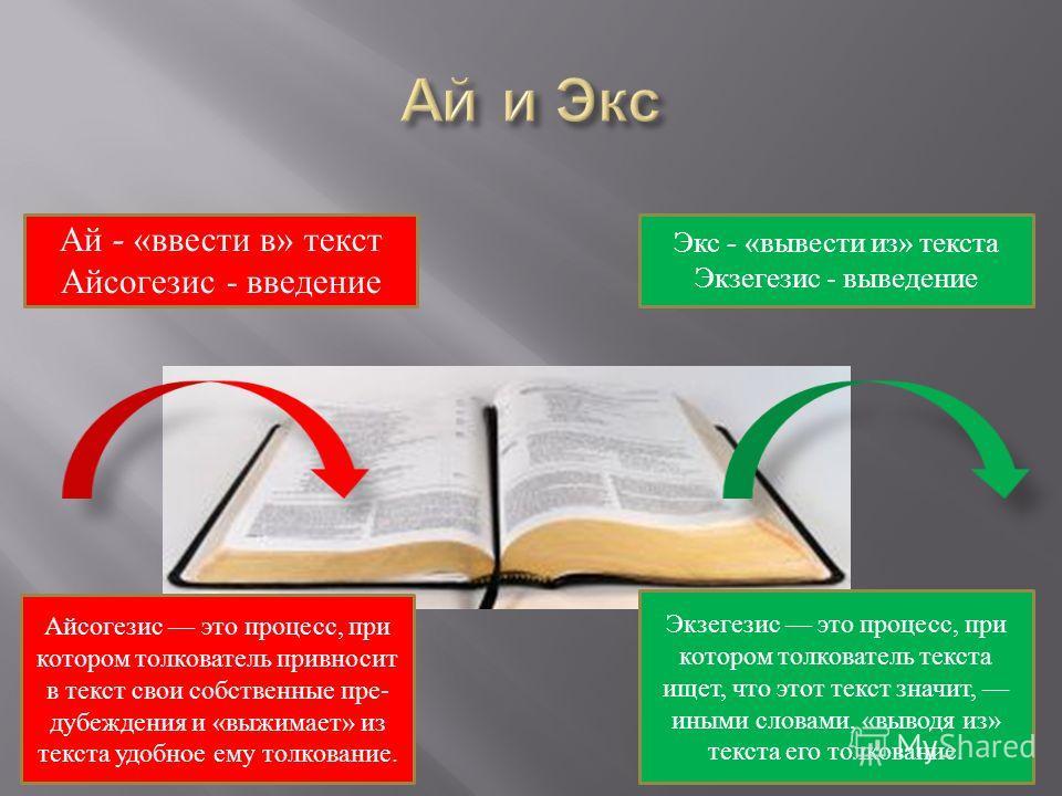Экс - «вывести из» текста Экзегезис - выведение Ай - «ввести в» текст Айсогезис - введение Экзегезис это процесс, при котором толкователь текста ищет, что этот текст значит, иными словами, «выводя из» текста его толкование. Айсогезис это процесс, пр