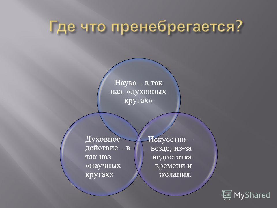 Наука – в так наз. «духовных кругах» Духовное действие – в так наз. «научных кругах» Искусство – везде, из-за недостатка времени и желания.