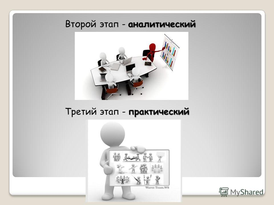 аналитический Второй этап - аналитический практический Третий этап - практический