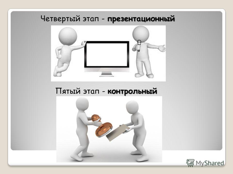 презентационный Четвертый этап - презентационный контрольный Пятый этап - контрольный