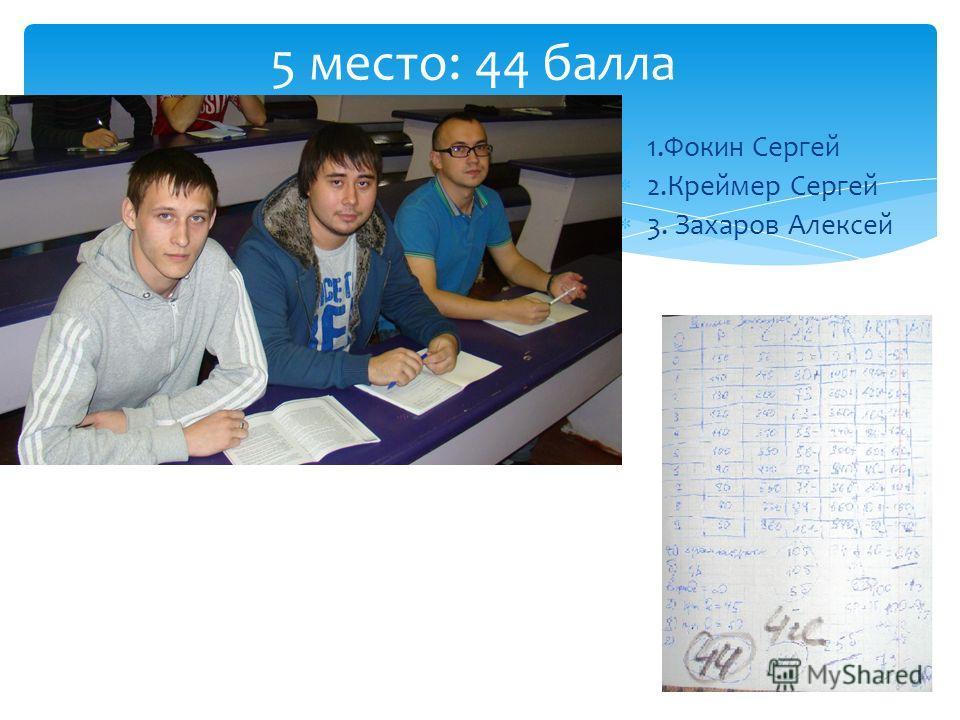 1.Фокин Сергей 2.Креймер Сергей 3. Захаров Алексей 5 место: 44 балла