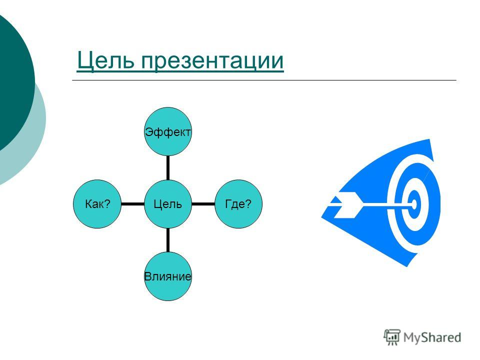 Цель презентации Цель ЭффектГде?ВлияниеКак?