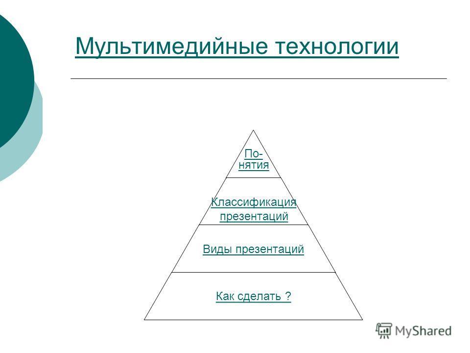 По- нятия Классификация презентаций Виды презентаций Как сделать ? Мультимедийные технологии