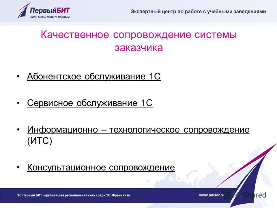 Качественное сопровождение системы заказчика Абонентское обслуживание 1С Сервисное обслуживание 1С Информационно – технологическое сопровождение (ИТС) Консультационное сопровождение