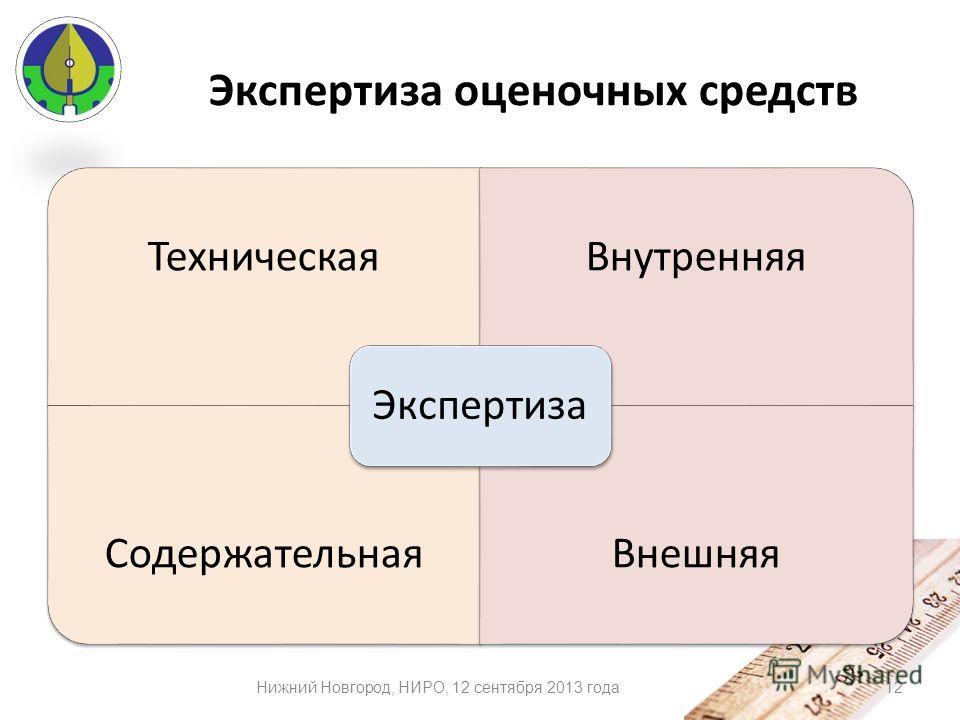 Экспертиза оценочных средств ТехническаяВнутренняя СодержательнаяВнешняя Экспертиза 12Нижний Новгород, НИРО, 12 сентября 2013 года