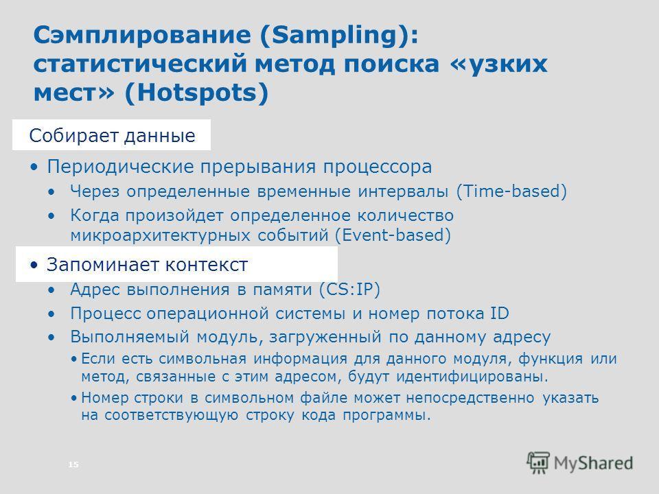 15 Сэмплирование (Sampling): статистический метод поиска «узких мест» (Hotspots) Собирает данные Периодические прерывания процессора Через определенные временные интервалы (Time-based) Когда произойдет определенное количество микроархитектурных событ