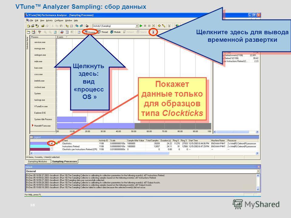 18 Щелкнуть здесь: вид «процесс OS » Щелкнуть здесь: вид «процесс OS » Покажет данные только для образцов типа Clockticks VTune Analyzer Sampling: сбор данных Щелкните здесь для вывода временной развертки Щелкните здесь для вывода временной развертки