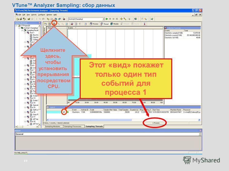 19 Этот «вид» покажет только один тип событий для процесса 1 VTune Analyzer Sampling: сбор данных Щелкните здесь, чтобы установить прерывания посредством CPU. Щелкните здесь, чтобы установить прерывания посредством CPU.