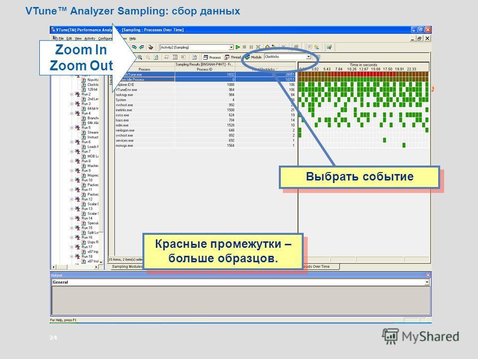 24 Totals for Source Line Activity at Instruction Locations VTune Analyzer Sampling: сбор данных Красные промежутки – больше образцов. Zoom In Zoom Out Выбрать событие