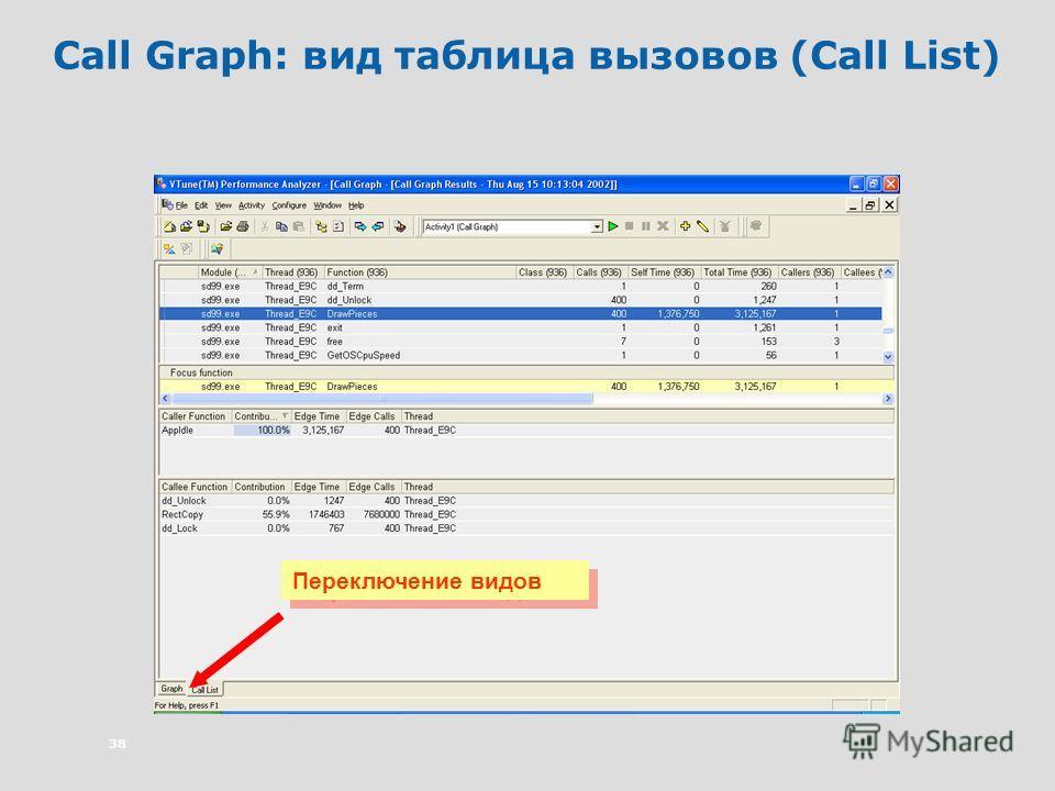 38 Переключение видов Call Graph: вид таблица вызовов (Call List)