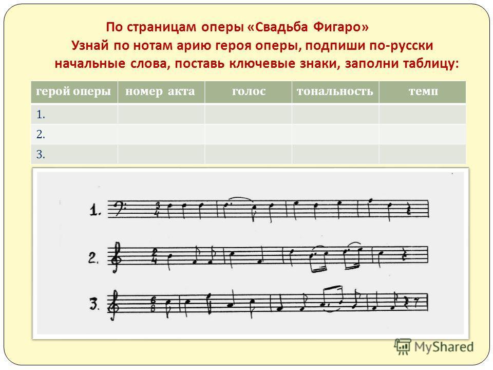 По страницам оперы « Свадьба Фигаро » Узнай по нотам арию героя оперы, подпиши по - русски начальные слова, поставь ключевые знаки, заполни таблицу : герой оперы номер акта голостональность темп 1. 2. 3.