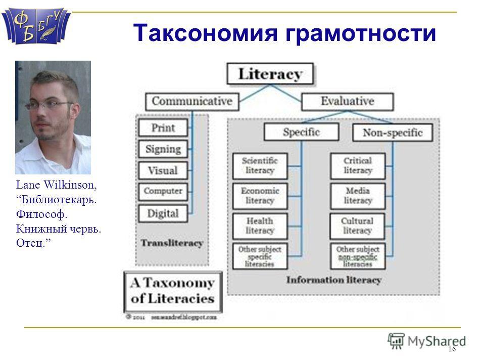 Таксономия грамотности 16 Lane Wilkinson, Библиотекарь. Философ. Книжный червь. Отец.