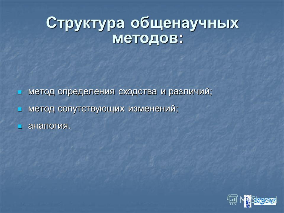 Структура общенаучных методов: метод определения сходства и различий; метод определения сходства и различий; метод сопутствующих изменений; метод сопутствующих изменений; аналогия. аналогия.