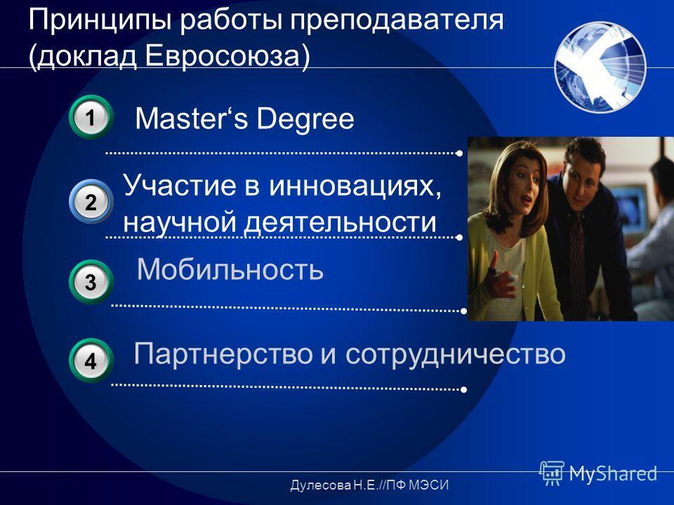 Принципы работы преподавателя (доклад Евросоюза) 2 Masters Degree 31 33 Дулесова Н.Е.//ПФ МЭСИ Мобильность Участие в инновациях, научной деятельности 34 Партнерство и сотрудничество