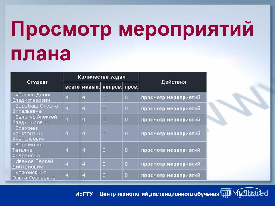 ИрГТУ Центр технологий дистанционного обучения Просмотр мероприятий плана