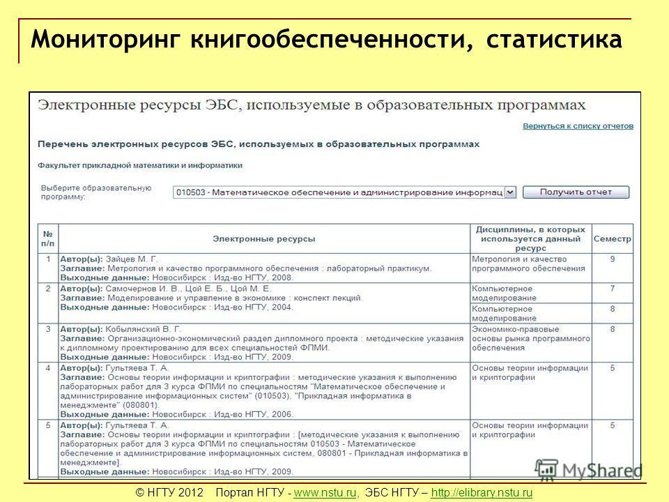 Мониторинг книгообеспеченности, статистика © НГТУ 2012 Портал НГТУ - www.nstu.ru, ЭБС НГТУ – http://elibrary.nstu.ruwww.nstu.ruhttp://elibrary.nstu.ru