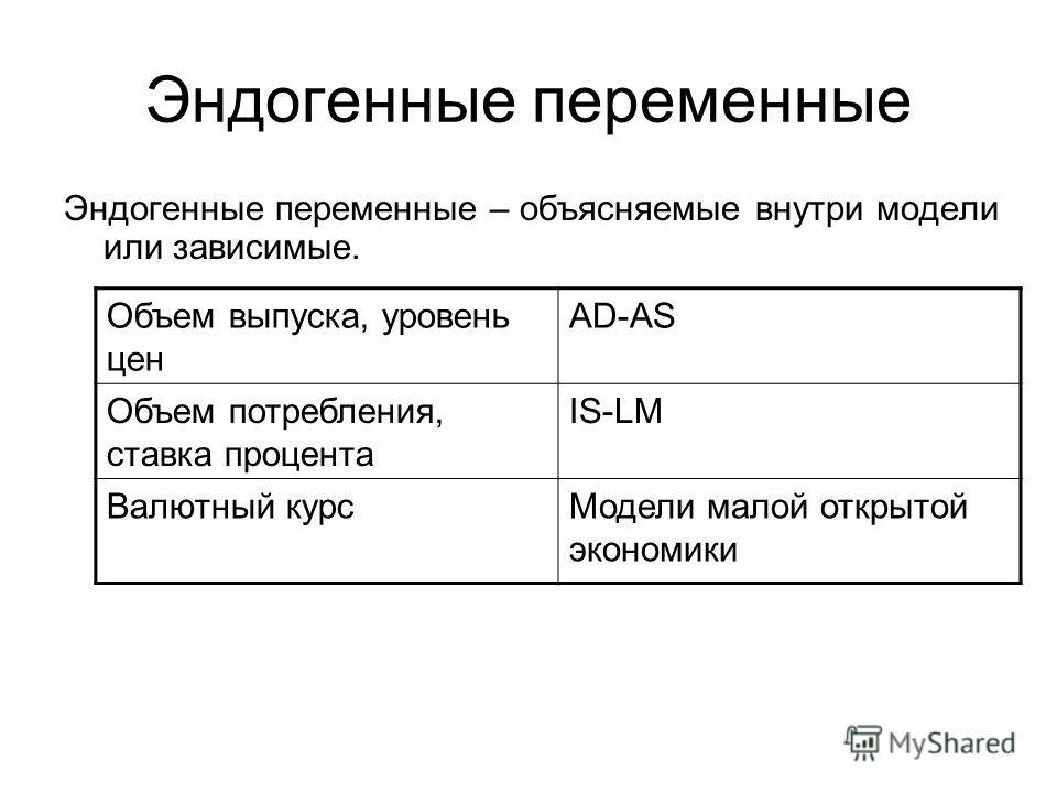 Эндогенные переменные Эндогенные переменные – объясняемые внутри модели или зависимые. Объем выпуска, уровень цен AD-AS Объем потребления, ставка процента IS-LM Валютный курсМодели малой открытой экономики