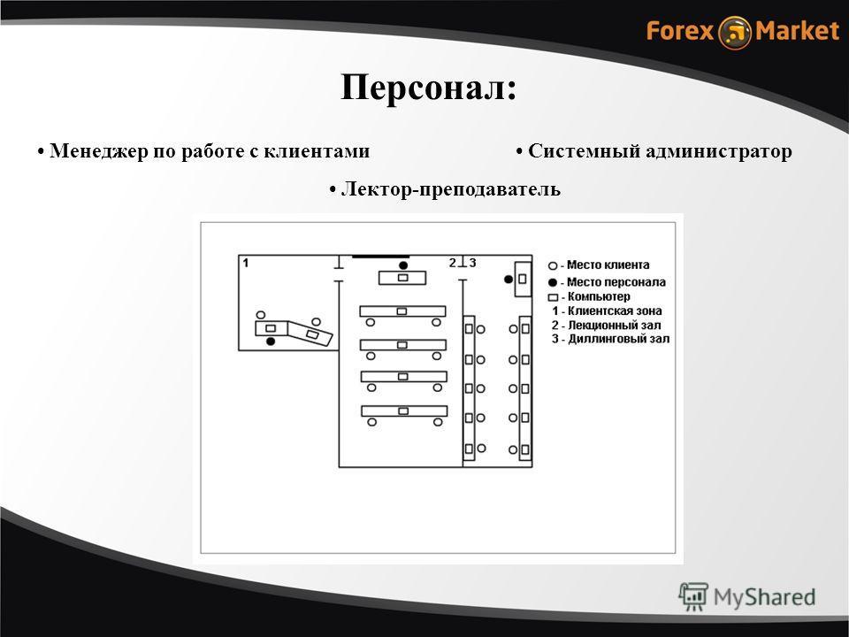 Презентация форекс открытие представительства стратегии forex 2015