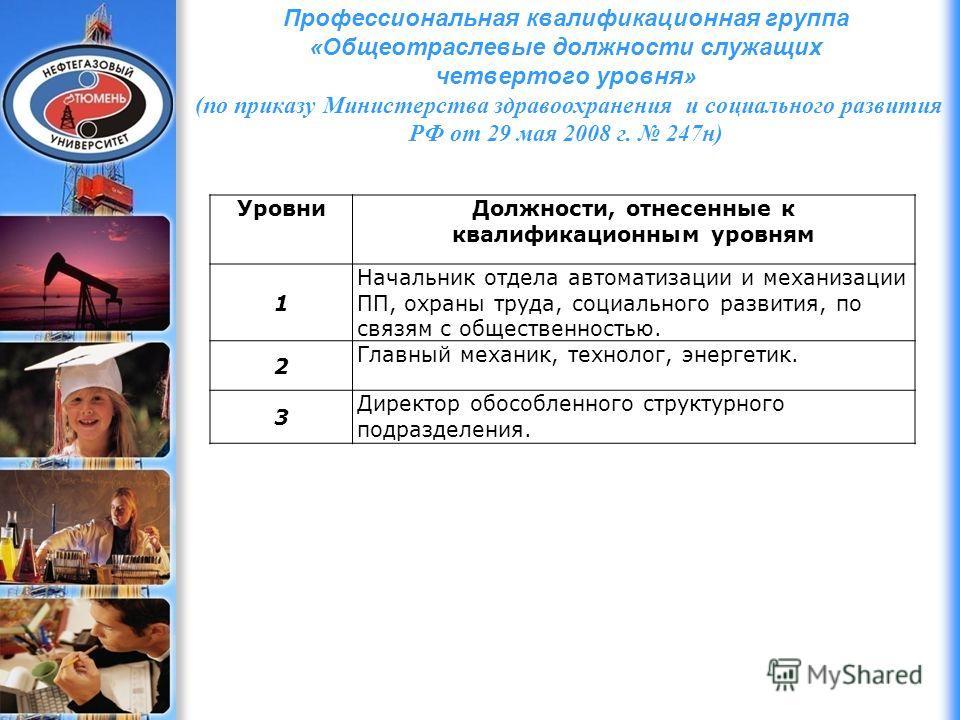 ДЭФИ 2006 Профессиональная квалификационная группа «Общеотраслевые должности служащих четвертого уровня» (по приказу Министерства здравоохранения и социального развития РФ от 29 мая 2008 г. 247н) УровниДолжности, отнесенные к квалификационным уровням
