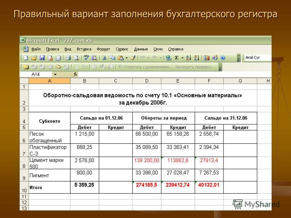 Правильный вариант заполнения бухгалтерского регистра