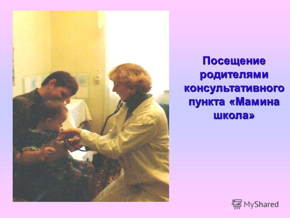 Посещение родителями консультативного пункта «Мамина школа»