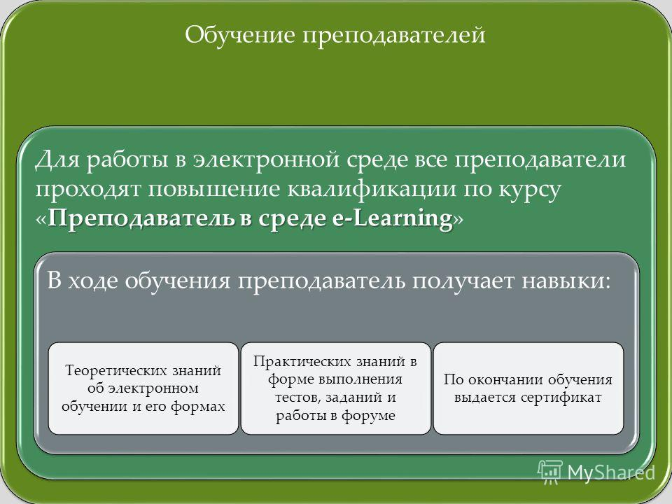 Обучение преподавателей Преподаватель в среде e-Learning Для работы в электронной среде все преподаватели проходят повышение квалификации по курсу «Преподаватель в среде e-Learning» В ходе обучения преподаватель получает навыки: Теоретических знаний
