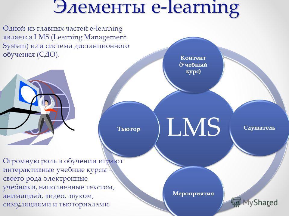 Элементы e-learning LMS Контент (Учебный курс) СлушательМероприятияТьютор Одной из главных частей e-learning является LMS (Learning Management System) или система дистанционного обучения (СДО). Огромную роль в обучении играют интерактивные учебные ку
