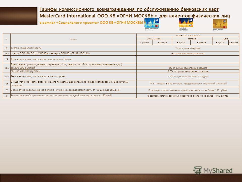 Тарифы комиссионного вознаграждения по обслуживанию банковских карт MasterCard International ООО КБ «ОГНИ МОСКВЫ» для клиентов-физических лиц в рамках «Социального проекта» ООО КБ «ОГНИ МОСКВЫ » Статьи MasterCard International Cirrus/MaestroStandardG