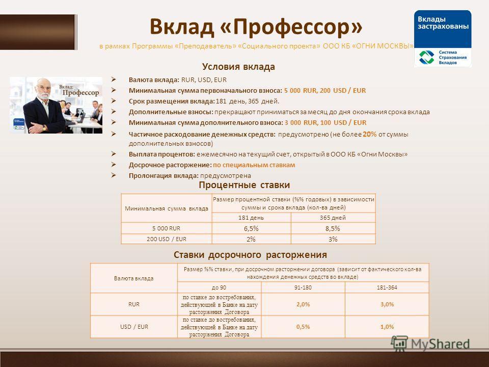 Вклад «Профессор» в рамках Программы «Преподаватель» «Социального проекта» ООО КБ «ОГНИ МОСКВЫ» Условия вклада Валюта вклада: RUR, USD, EUR Минимальная сумма первоначального взноса: 5 000 RUR, 200 USD / EUR Срок размещения вклада: 181 день, 365 дней.