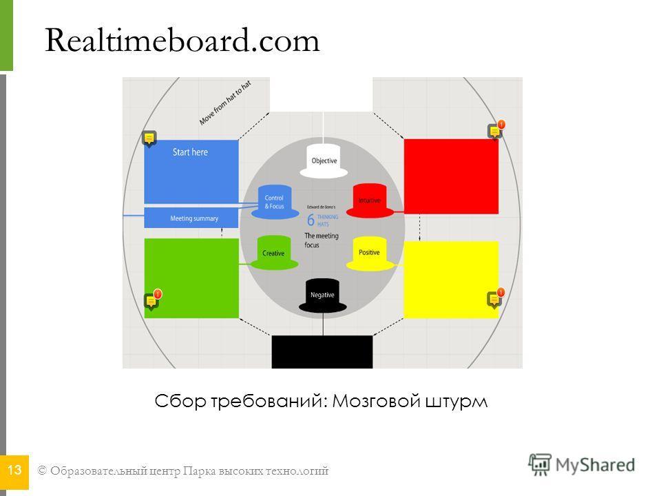 © Образовательный центр Парка высоких технологий Realtimeboard.com 13 Сбор требований: Мозговой штурм