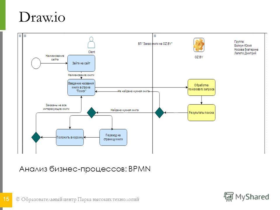 © Образовательный центр Парка высоких технологий Draw.io 15 Анализ бизнес-процессов: BPMN