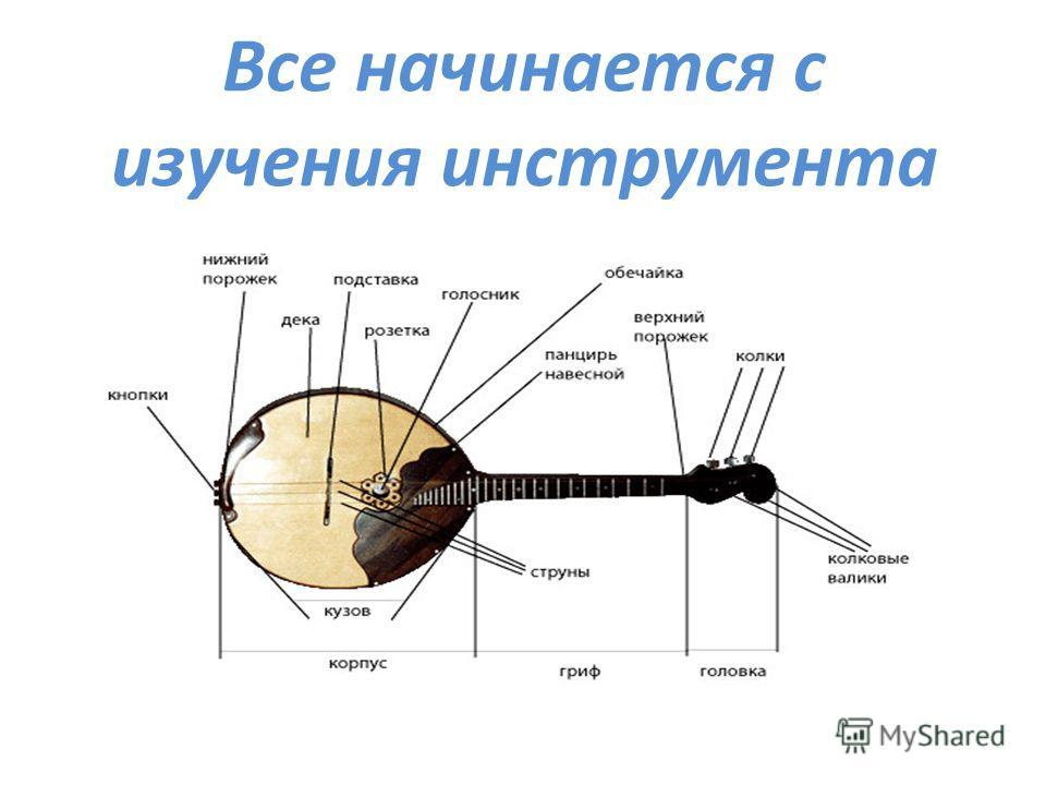 Все начинается с изучения инструмента