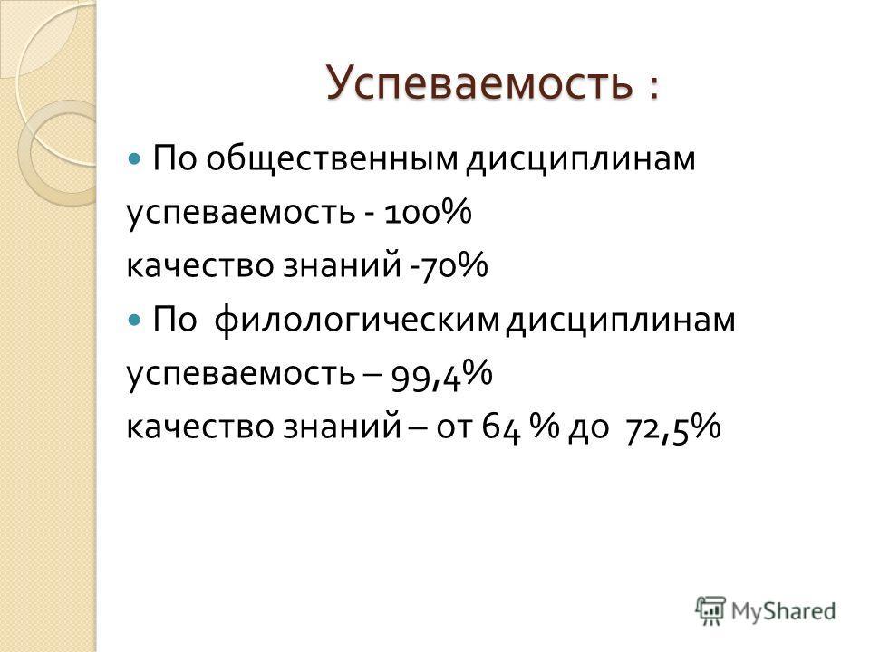 Успеваемость : По общественным дисциплинам успеваемость - 100% качество знаний -70% По филологическим дисциплинам успеваемость – 99,4% качество знаний – от 64 % до 72,5%