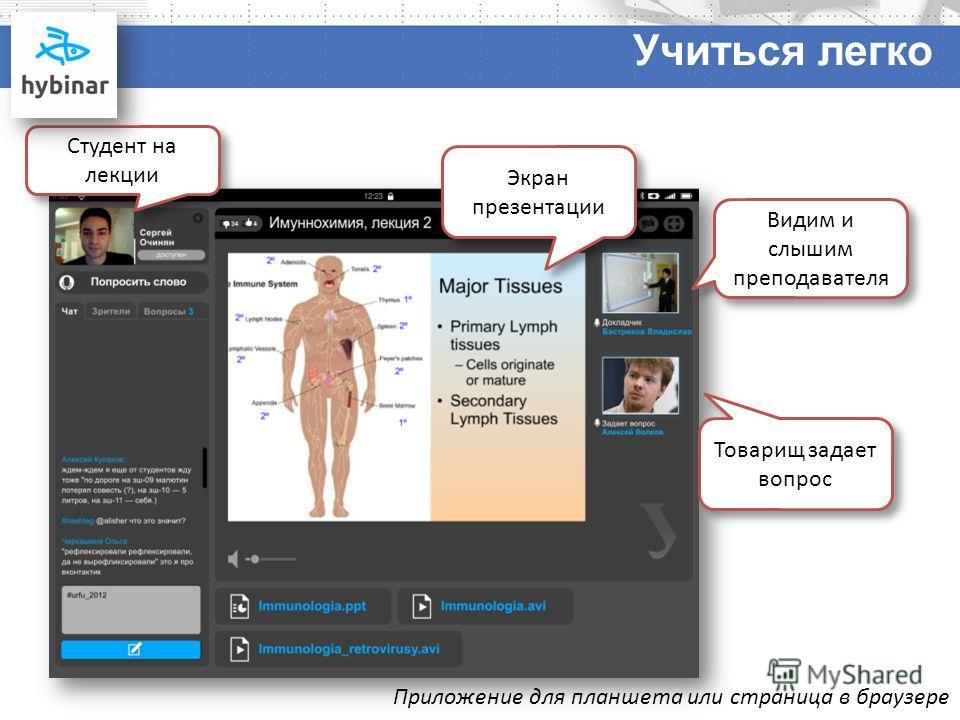 Приложение для планшета или страница в браузере Студент на лекции Экран презентации Видим и слышим преподавателя Товарищ задает вопрос Учиться легко