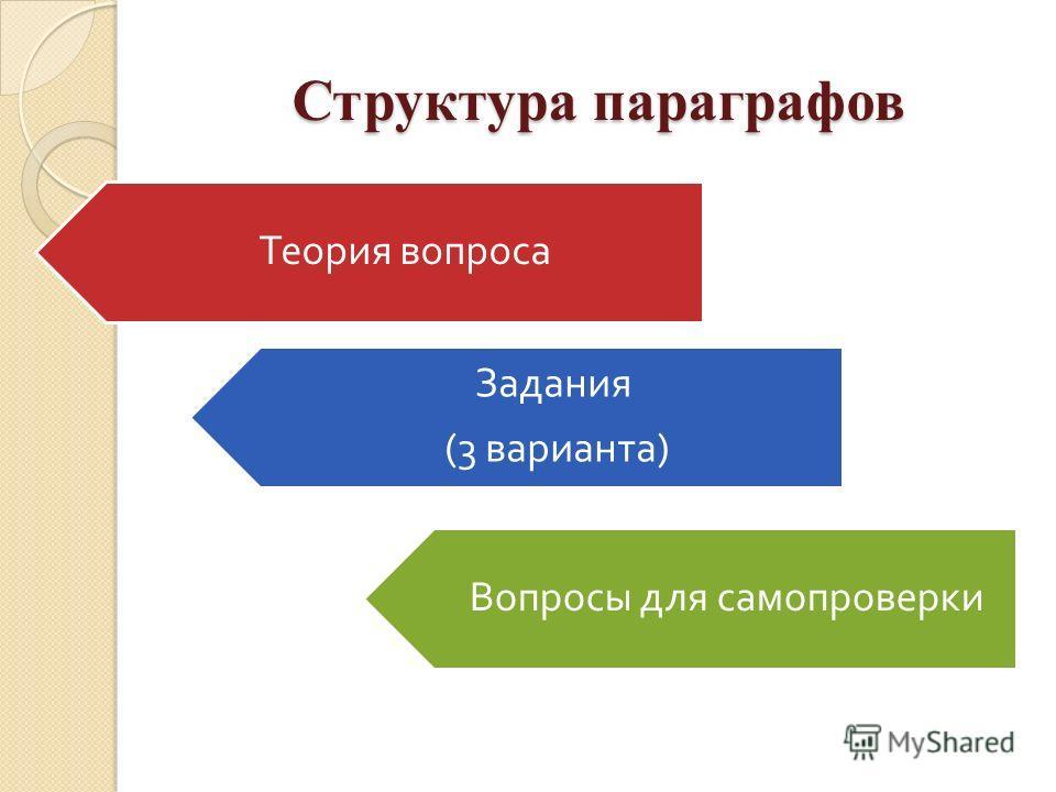 Структура параграфов Теория вопроса Задания (3 варианта ) Вопросы для самопроверки